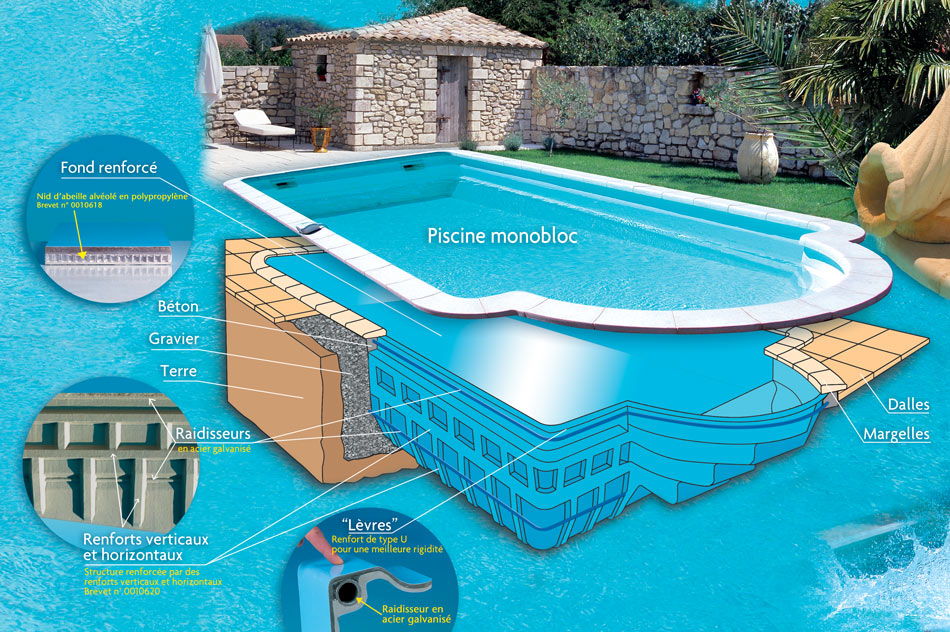 Pisciniste n mes entreprise r novation de piscine spa for Devis construction piscine